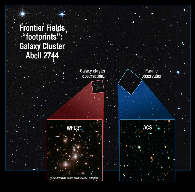 A picture of the galaxy cluster field and the parallel field