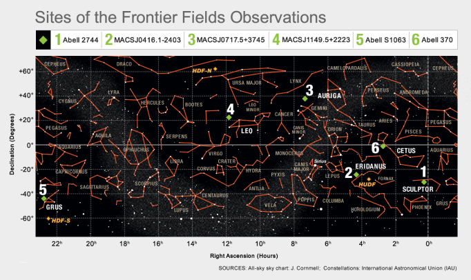 The location of the Frontier Fields on the sky, using Right Ascension and Declination coordinates.  The Milky Way in this coordinate system is shown as a wavy band of diffuse light across the sky.