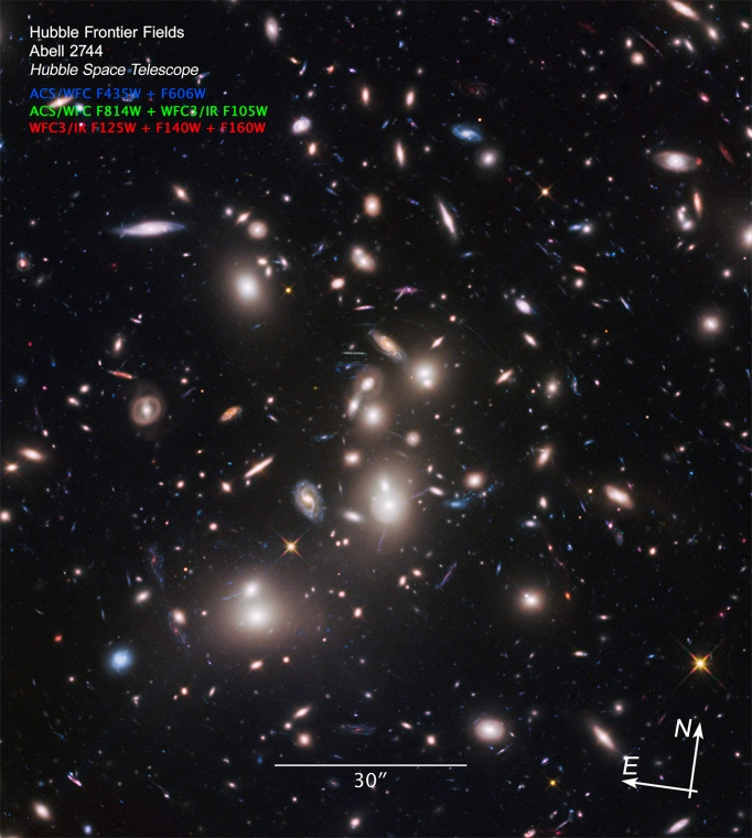 """Final mosaic of the Frontier Fields galaxy cluster Abell 2744.  This image is the culmination of both epochs totaling 157 Hubble orbits. The numbers prefixed with """"F"""" are the Hubble filters used by the ACS and WFC3 cameras to take the image.  The scale bar of 30"""" is approximately 2% the angular size of the full moon as seen from Earth - very small! Credit: NASA, ESA, and J. Lotz, M. Mountain, A. Koekemoer, and the HFF Team (STScI)"""