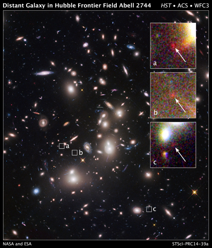 Credit: NASA, ESA, A. Zitrin (California Institute of Technology, Pasadena), and J. Lotz, M. Mountain, A. Koekemoer, and the HFF Team (Space Telescope Science Institute, Baltimore, Md.) Shown is the discovery of a high redshift galaxy candidate, triply lensed by Abell 2744. The high redshift galaxy candidate's lensed images are labeled as a, b, and c.