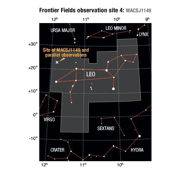 Location of the MACS J1149 galaxy cluster field and its parallel field in the Eridanus constellation.SOURCES: Frontier Field location: STScI; Enlarged constellation map: International Astronomical Union (IAU)