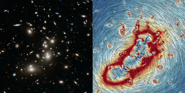 Left: Frontier Fields Hubble image of Pandora's Cluster, Abell 2744. Right: Lensing magnifications (color) and distortions (swirls) of distant galaxies according to one model produced by Johan Richard and the