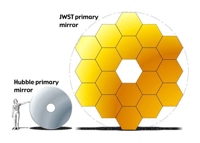 full_jwst_hst_mirror_comparison