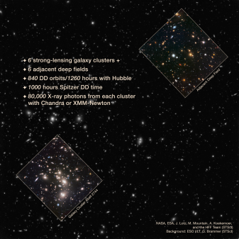 The observing plan of the NASA Frontier Fields program, using the galaxy cluster Abell 2744 and its adjacent parallel field as an example. Director's Discretionary (DD) hours were allocated for Hubble and Spitzer observations. DD time comes directly from an observatory's director, who has a set number of hours to allocate every year.